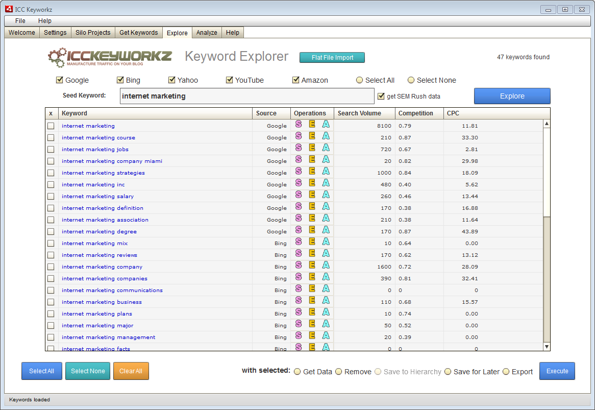 ICC Keyworkz Keyword Explorer tab gets keyword suggestions from five providers including Google, Bing, Amaonz, Youtube and Yahoo