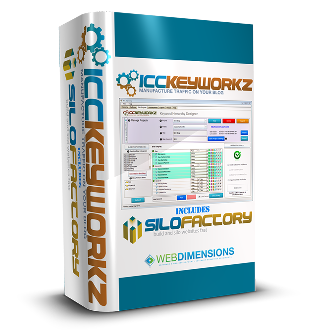 Best SEO Traffic Software for Organic Visitors, Rank Content with ICC Keyworkz